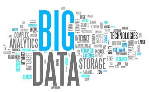 大数据的隐私、失效、失误之痛